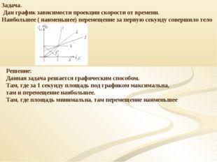 Задача. Дан график зависимости проекции скорости от времени. Наибольшее ( наи