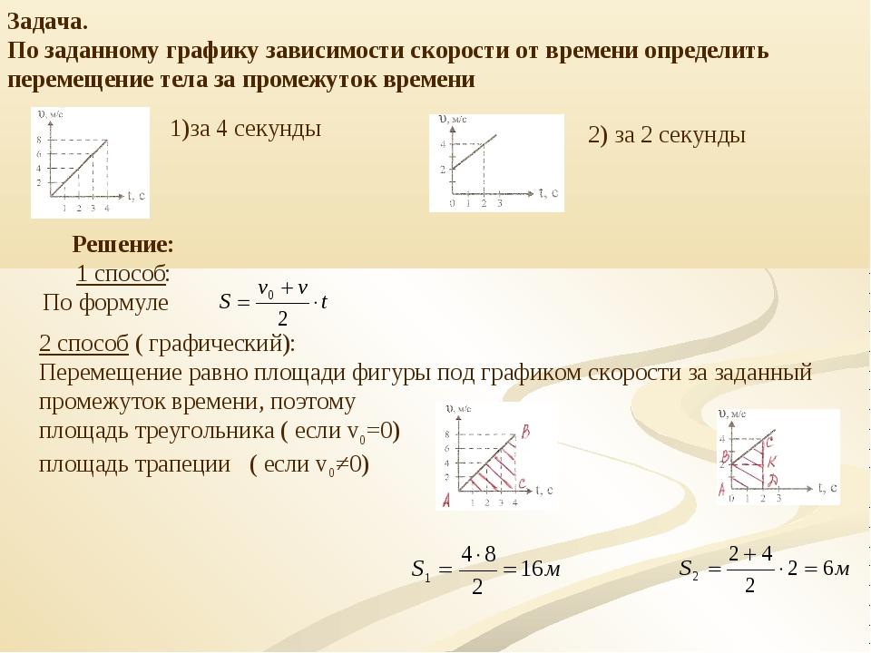 Задача. По заданному графику зависимости скорости от времени определить перем...