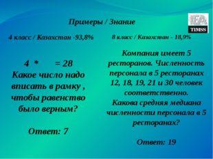 Примеры / Знание 4 класс / Казахстан -93,8% 4 * = 28 Какое число надо вписать