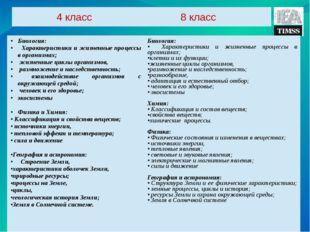 4класс 8класс Биология: Характеристики и жизненные процессы в организмах; жиз