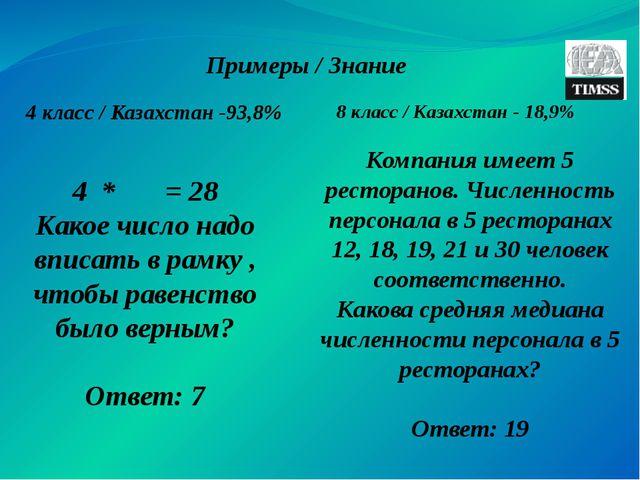 Примеры / Знание 4 класс / Казахстан -93,8% 4 * = 28 Какое число надо вписать...