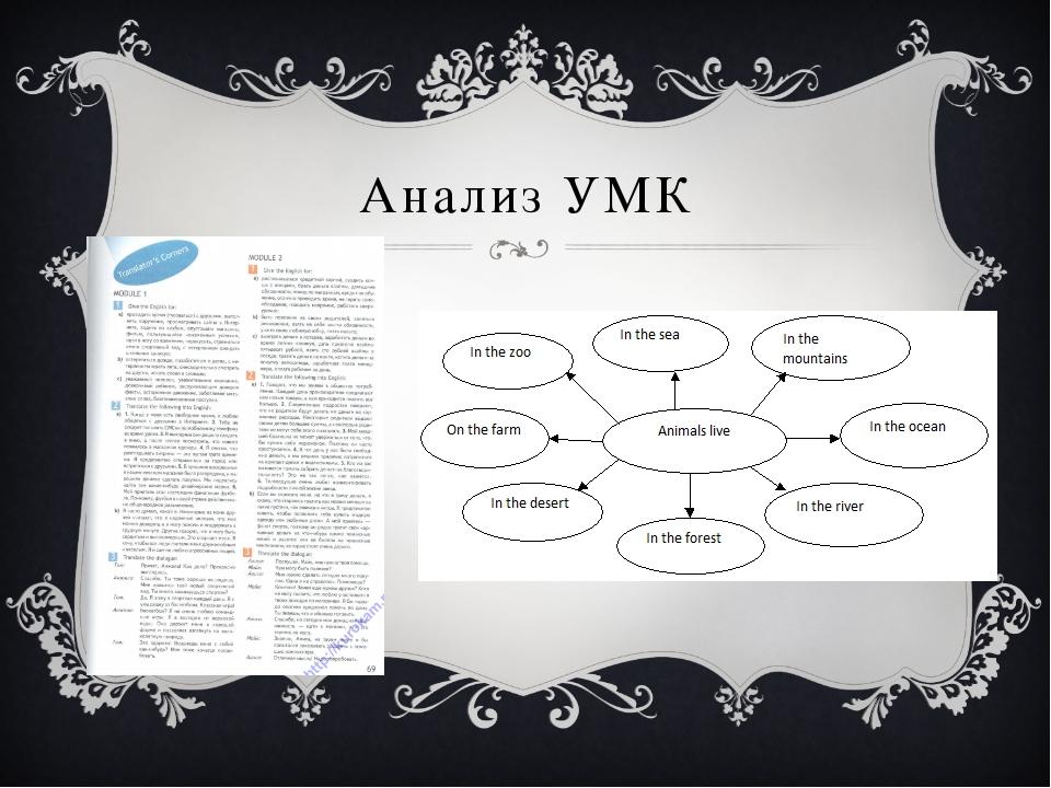 Анализ УМК