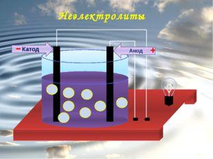Сильные и слабые электролиты HCl + + +