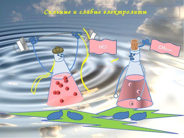 Классификация электролитов по характеру образующихся при диссоциации ионов эл...