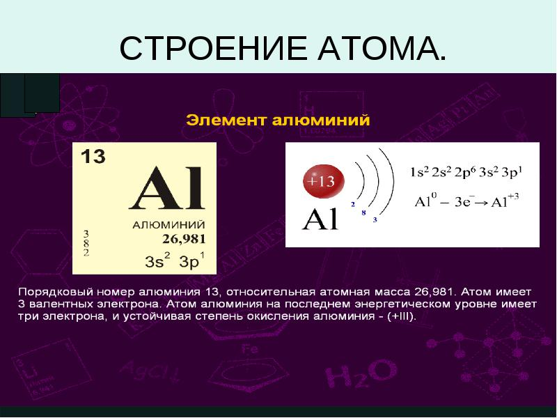 Урока: ЦЕЛЬ урока: Познакомить учащихся с природными соединениями алюминия