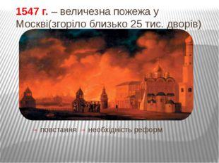 Реформи Івана Грозного (реформи середини XVI ст.) 1549 г. Реформа верховної