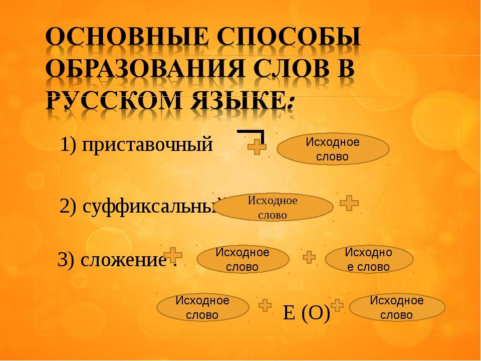 1) приставочный ¬ 2) суффиксальный 3) сложение : E (O) Исходное слово Исходно...