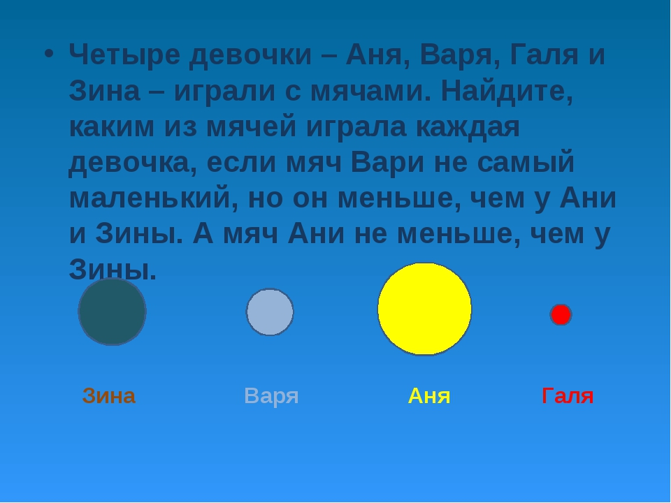 Четыре девочки – Аня, Варя, Галя и Зина – играли с мячами. Найдите, каким из...