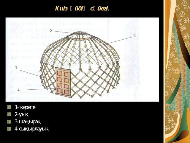 Киіз үйдің сүйегі. 1- кереге 2-уық 3-шаңырақ 4-сықырлауық