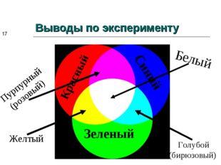 Выводы по эксперименту Красный Зеленый Синий Голубой (бирюзовый) Желтый Пурпу