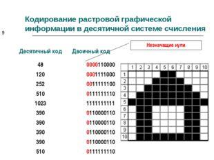 Кодирование растровой графической информации в десятичной системе счисления Н