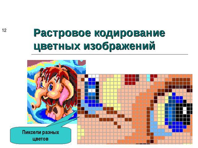 Растровое кодирование цветных изображений *