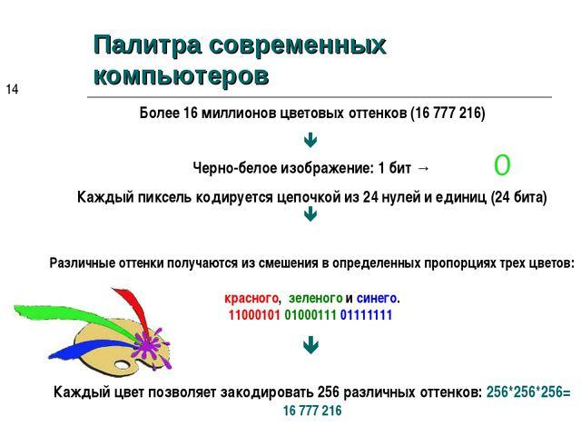 Палитра современных компьютеров Более 16 миллионов цветовых оттенков (16 777...