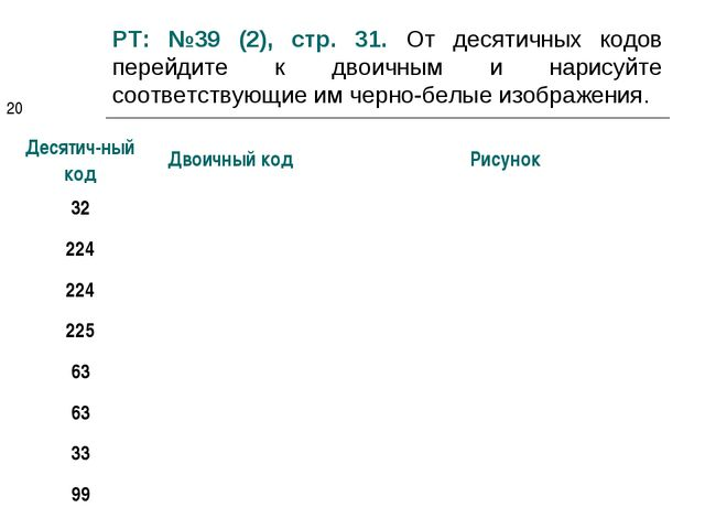 РТ: №39 (2), стр. 31. От десятичных кодов перейдите к двоичным и нарисуйте со...