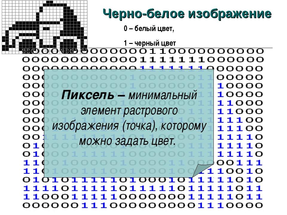 * Черно-белое изображение 0 – белый цвет, 1 – черный цвет Пиксель – минимальн...
