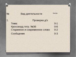 № Вид деятельности Баллы    1. Проверка д/з Тема: 0-1   Кроссвордтетр. №