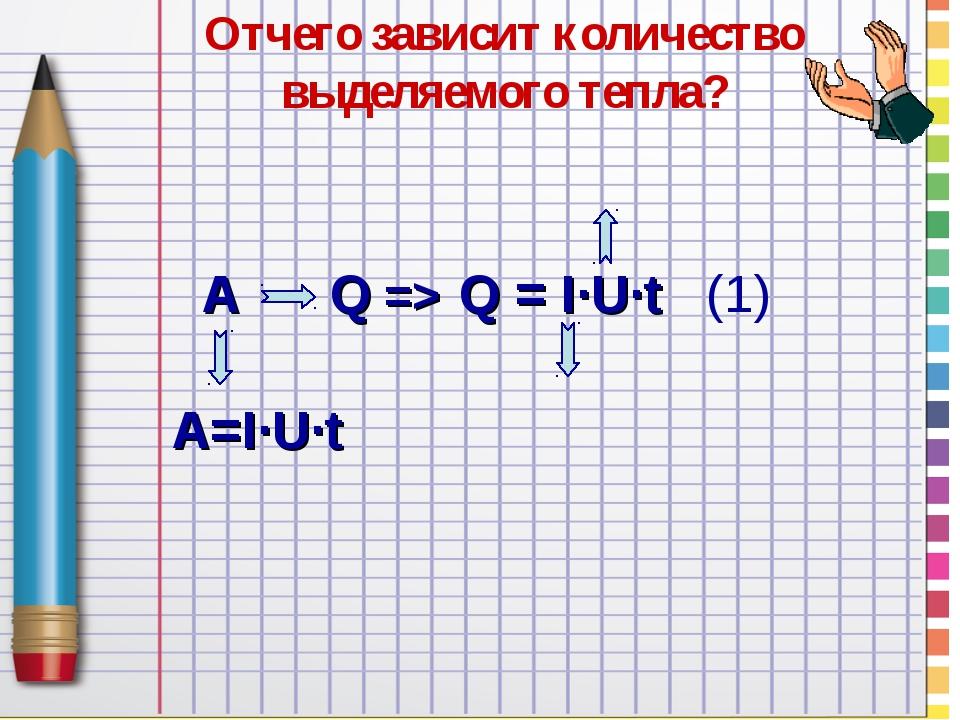 Отчего зависит количество выделяемого тепла? А Q => А=I∙U∙t Q = I∙U∙t (1)