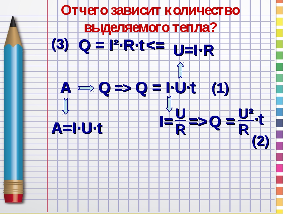 Отчего зависит количество выделяемого тепла? А Q => Q = I∙U∙t (1) А=I∙U∙t I=...