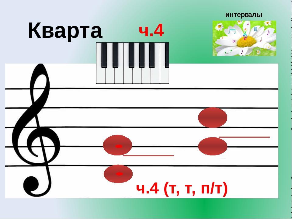 интервалы Кварта ч.4 ч.4 (т, т, п/т)