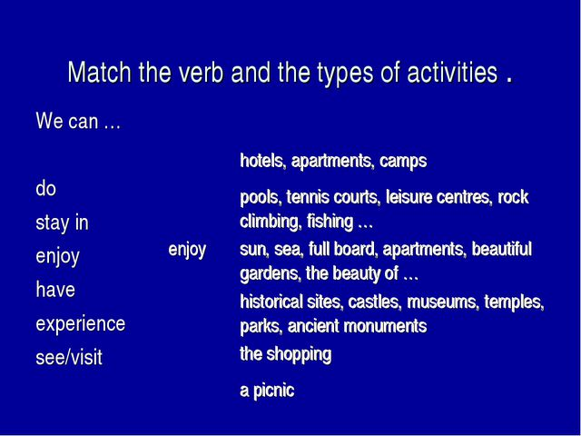 Match the verb and the types of activities . We can … do stay in enjoy have e...