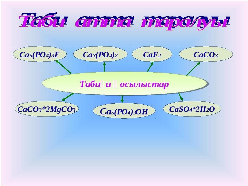 Табиғи қосылыстар CaSO4*2H2O CaCO3 CaCO3*2MgCO3 Ca3(PO4)2 Ca5(PO4)3OH Ca5(PO...