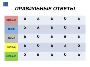 ПРАВИЛЬНЫЕ ОТВЕТЫ красныйаавбв синийбавба белыйабввв желтыйа