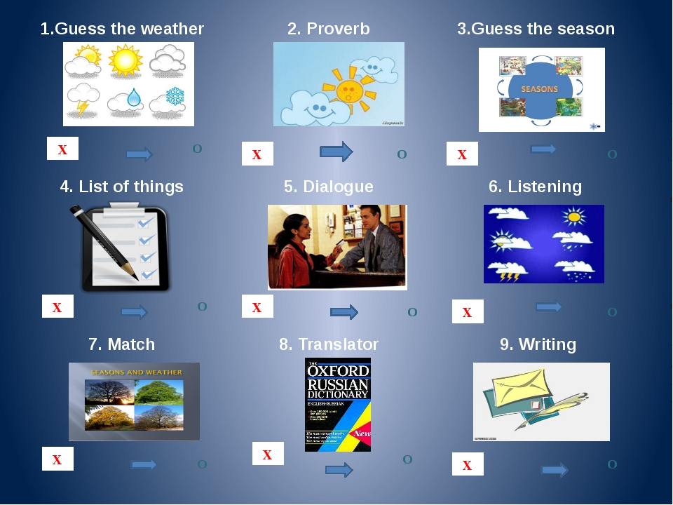 Х Х Х Х Х Х Х Х Х О О О О О О О О О 1.Guess the weather 2. Proverb 3.Guess th...