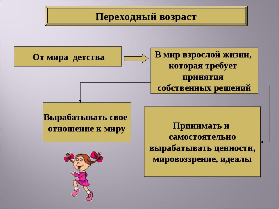 Переходный возраст От мира детства В мир взрослой жизни, которая требует прин...