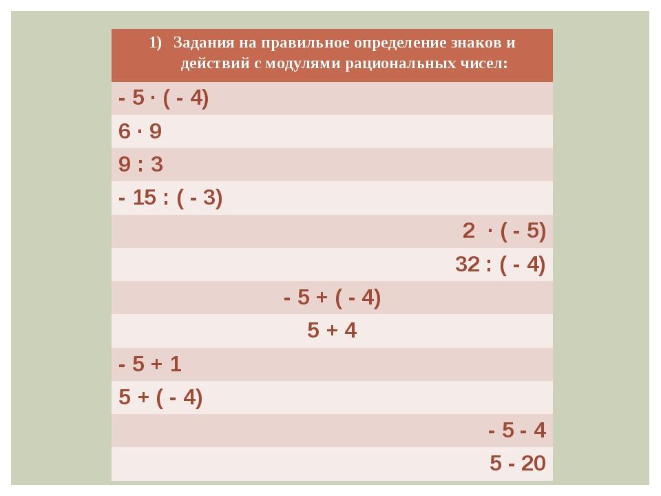 Задания на правильное определение знаков и действий с модулями рациональных ч...