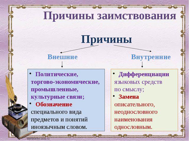 Причины заимствования Причины Внешние Политические, торгово-экономические, п...