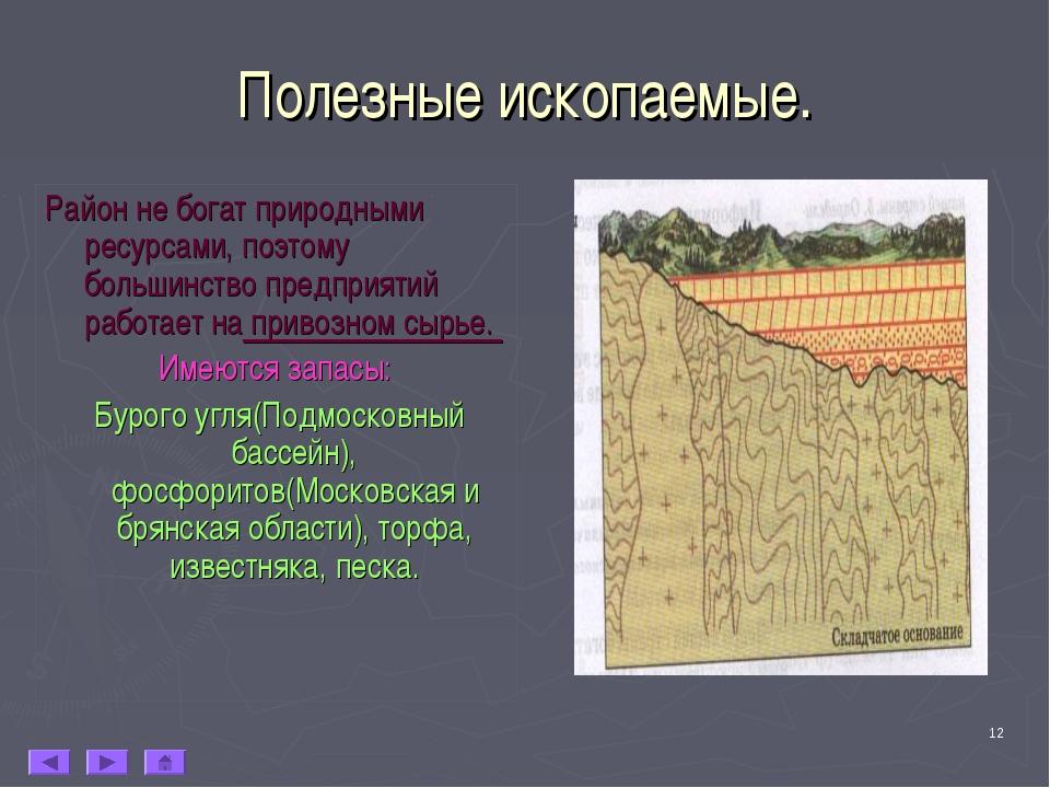 * Полезные ископаемые. Район не богат природными ресурсами, поэтому большинст...