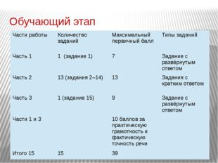 Обучающий этап Части работы Количество заданий Максимальный первичный балл Ти