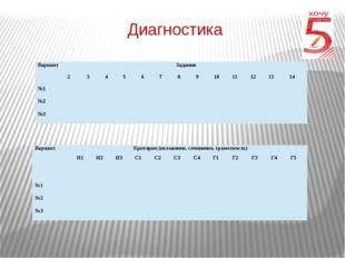 Диагностика Вариант Задания 2 3 4 5 6 7 8 9 10 11 12 13 14 №1 №2 №3 Вариант К