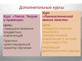Дополнительные курсы Курс «Текст. Теория и практика» Цель: совершенствование