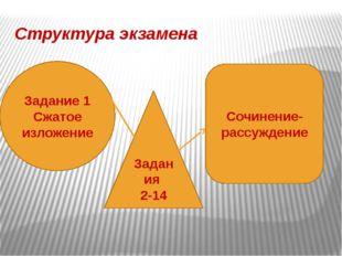 Структура экзамена Задание 1 Сжатое изложение Задания 2-14 Сочинение- рассужд