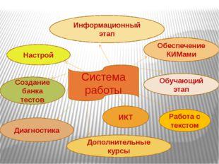 Система работы Настрой Информационный этап Обеспечение КИМами Обучающий этап
