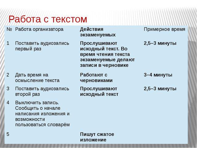 Работа с текстом № Работа организатора Действия экзаменуемых Примерное время...