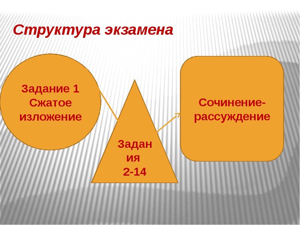 Структура экзамена Задание 1 Сжатое изложение Задания 2-14 Сочинение- рассужд...