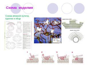 Схема изделия Схема вязания кулича, курочки и яйца