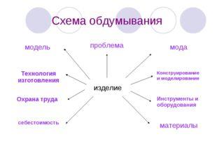 Схема обдумывания изделие проблема мода Конструирование и моделирование Инстр