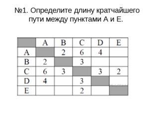 №1. Определите длину кратчайшего пути между пунктами А и E.
