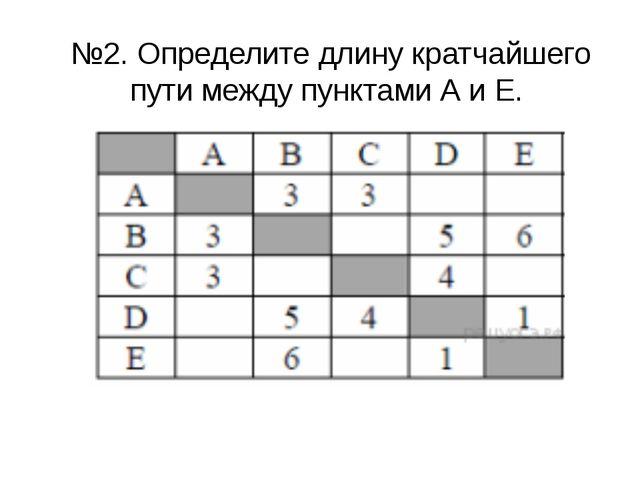 №2. Определите длину кратчайшего пути между пунктами А и E.
