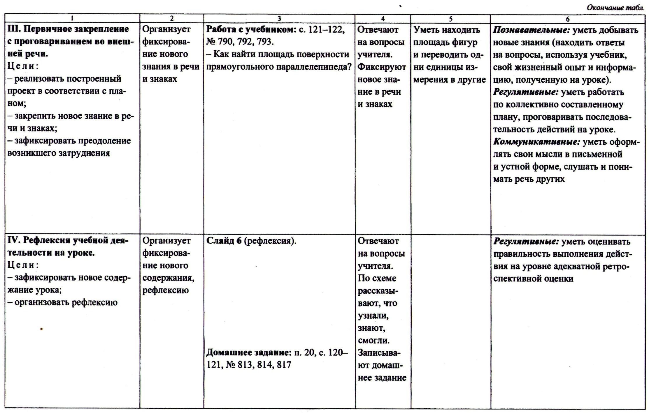C:\Documents and Settings\Admin\Мои документы\Мои рисунки\img005.jpg