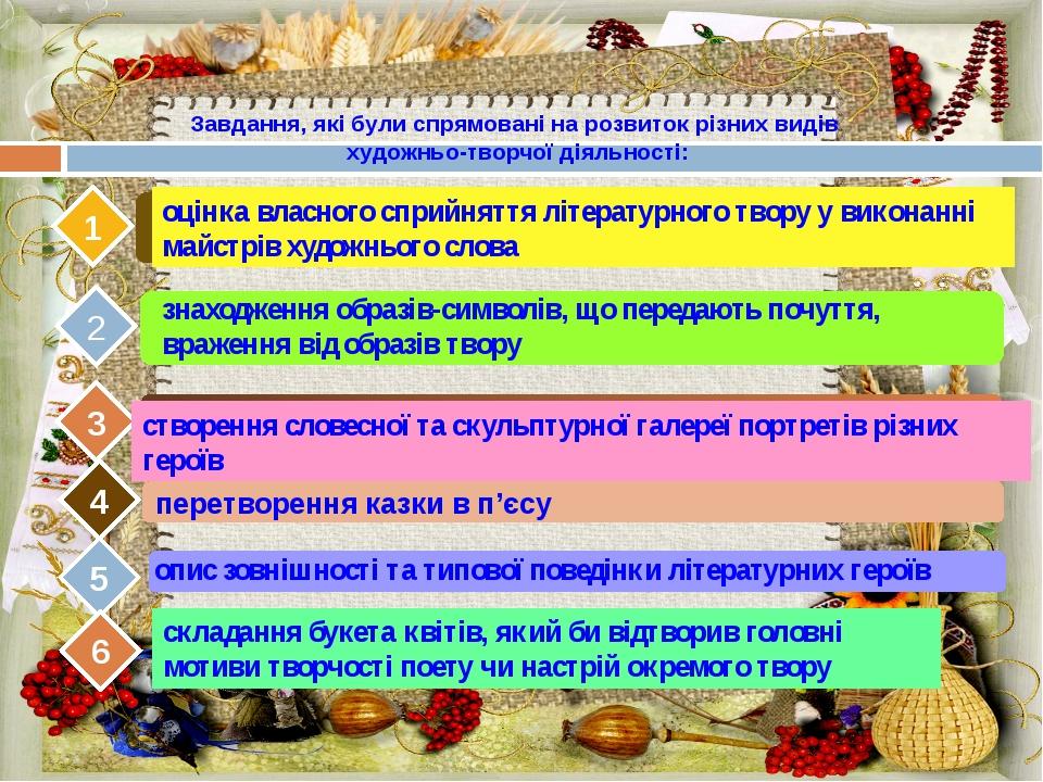 1 2 3 перетворення казки в п'єсу 4 5 6 Завдання, які були спрямовані на розв...