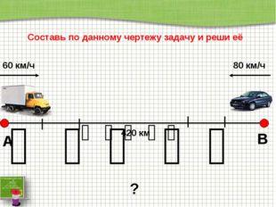 Составь по данному чертежу задачу и реши её А В 80 км/ч 60 км/ч 420 км ? Глин