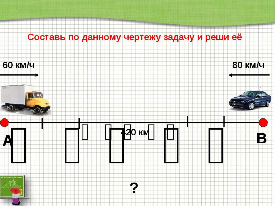 Составь по данному чертежу задачу и реши её А В 80 км/ч 60 км/ч 420 км ? Глин...