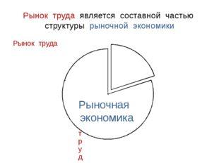 Рынок труда является составной частью структуры рыночной экономики Рыночная э