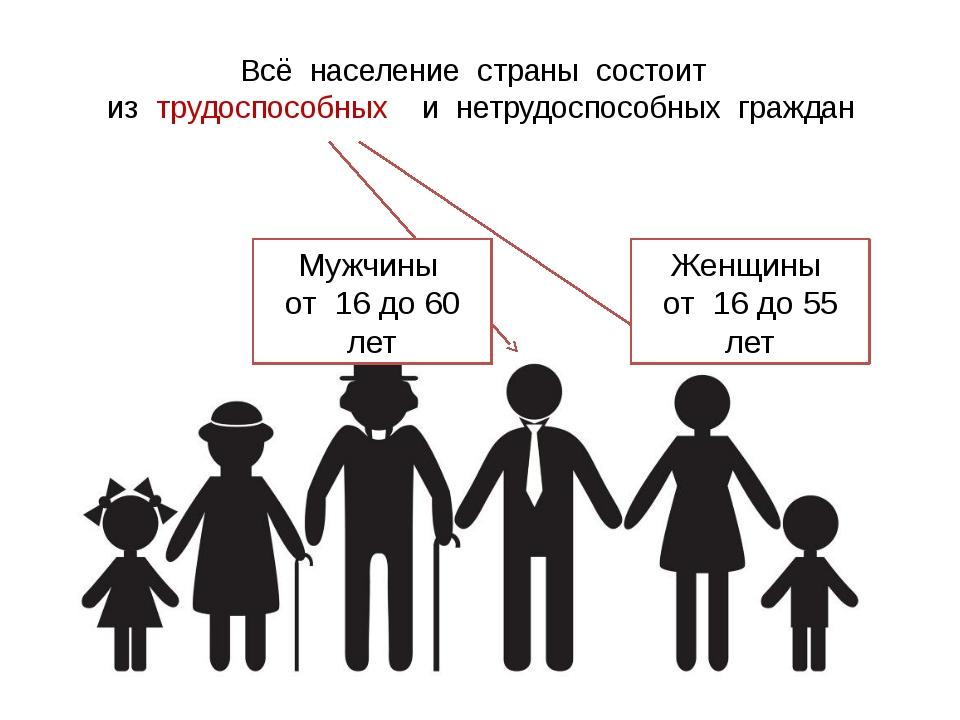 Всё население страны состоит из трудоспособных и нетрудоспособных граждан Жен...