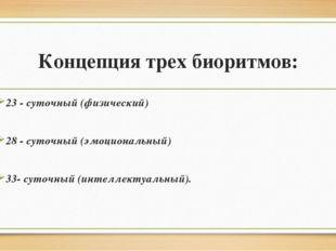 Концепция трех биоритмов: 23 - суточный (физический) 28 - суточный (эмоционал
