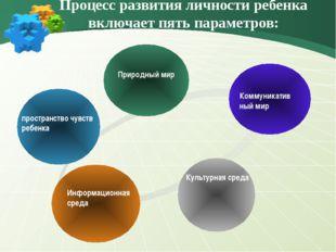 Процесс развития личности ребенка включает пять параметров: пространство чув